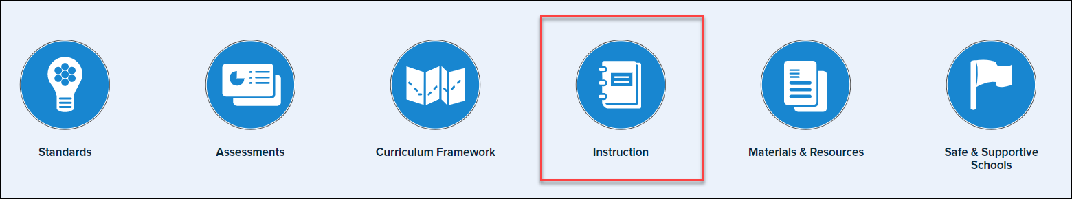 instruction icon highlighted at the bottom of the SAS homepage