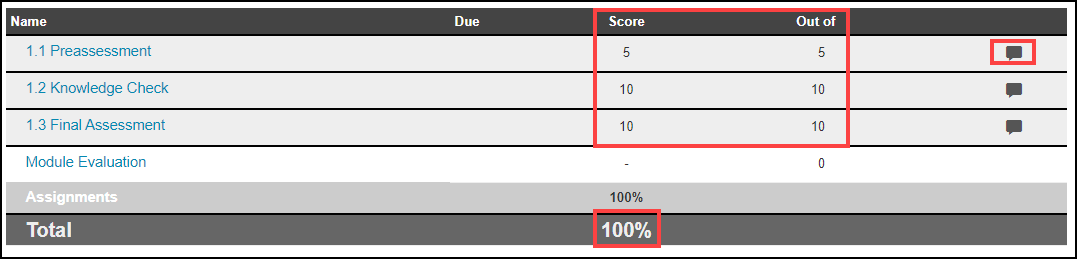 course grades screen with score and points out of, total score, and comment box highlighted
